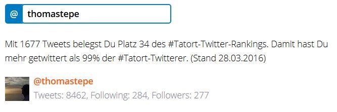 Twitter-Ranking